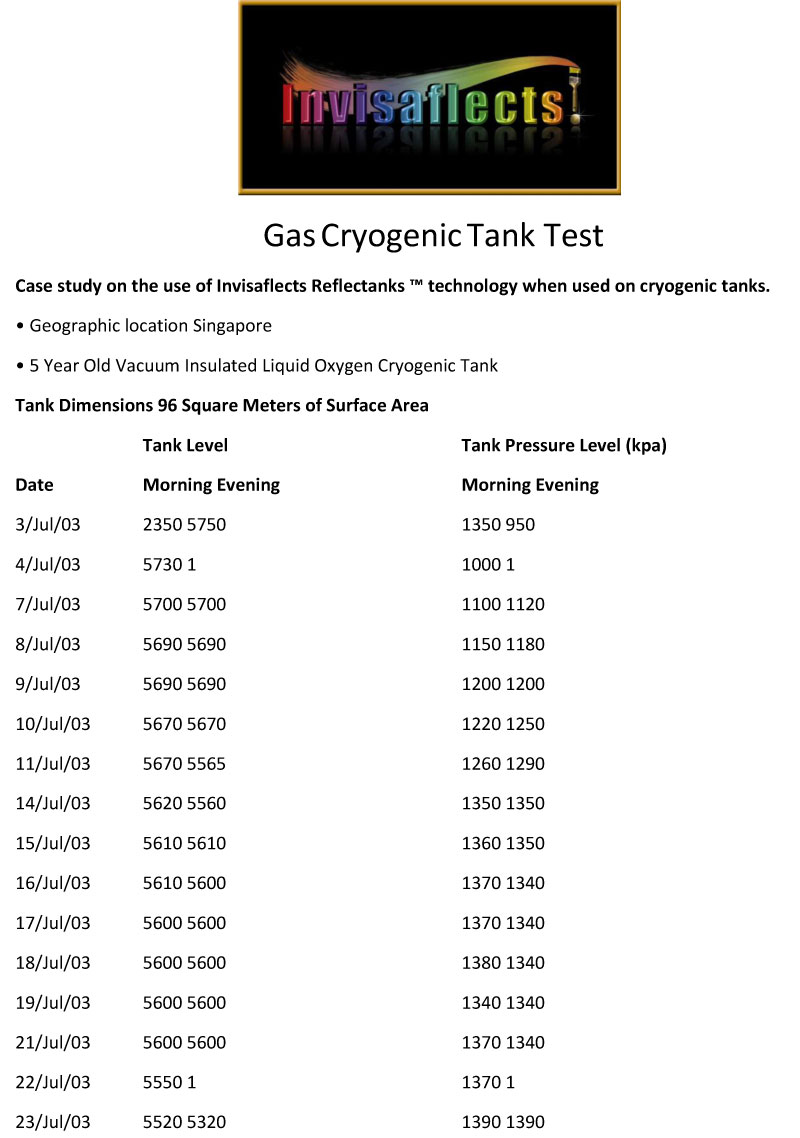 1Gas-Cryogenic--Tank-Test-with-Invisaflects-Technology-1